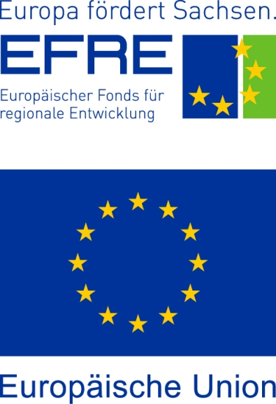 entwicklung fonds union investment